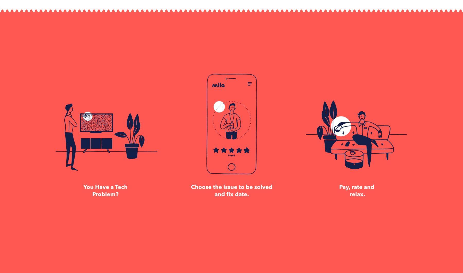 Design System für mila Branding